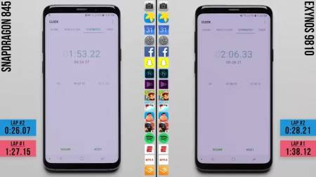 Смартфон Samsung Galaxy S9 с SoC Snapdragon 845 опережает версию с SoC Exynos 9810 в тесте по цикличному запуску приложений