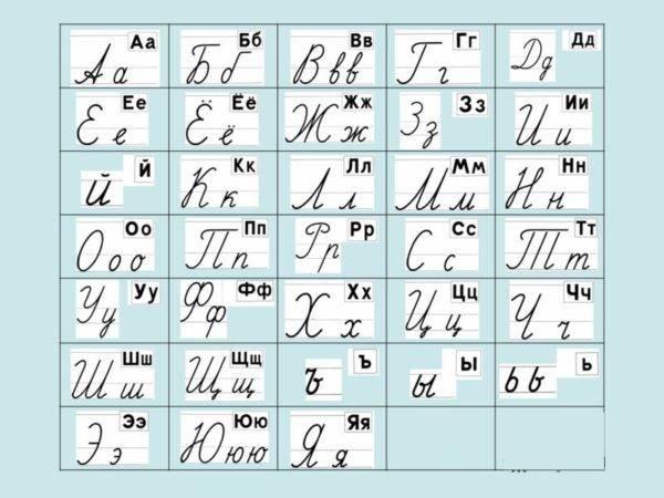 Прописные и строчные буквы
